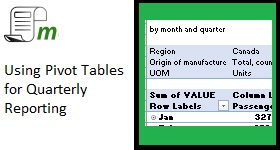 Quarterly Report – Pivot Table