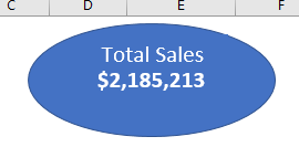 The total sales shape and formatted text box.